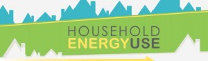 Household Energy Use
