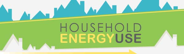 US Household Energy Use
